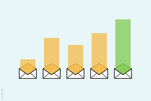 Magento eMail Marketing
